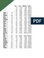 Factura en Excel