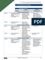 Sommaire de la programmation proposée pour le Centre de santé francophone