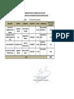 Percy Cronograma Mensual de Actividades - Marzo 2018