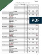 Std. Civil Datas