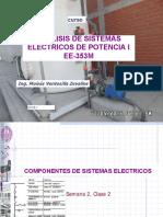 Componentes de los sitemas electricos