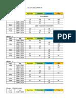 Jadwal Praktikum Pipa Udara 2018