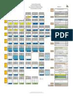 Software_malla.pdf
