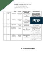 Melendez_ramos_propuesta de Investigación Formativa