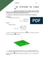 Manuales_derive-5(Funciones de Varias Variables)