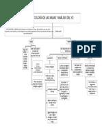 psicologia de las masa y analisis del yo.docx