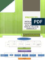 proyectodeinversionlimon-160608013804