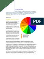 Psicologia Del Color - 2