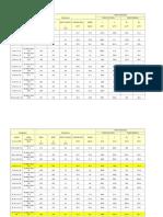 Perfiles WF.pdf