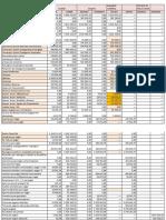Plan de Cuentas Gdfgdfg