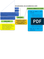 Auditoria de Flujo de Efectivo y p. Neto