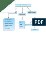 origen del lenguaje humani mapa conceptual.docx