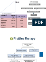 Patofisologi + FirstLine Terapy Farmakologi