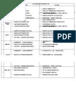 RPT PJ D5 SJKC.docx