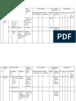 Analisis Bahasa HCCP