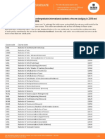 2018 International Undergraduate Fees
