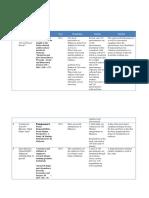 Matrix sampling Dan jurnalnya