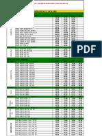 1. Industrial Price-List - SATYAM  EF-12.03.2018 (1).xls