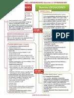 2243950-AYUDA de CCOO Baremos Interinidades - Oposiciones