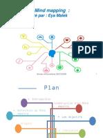 Presentation Mindmapping