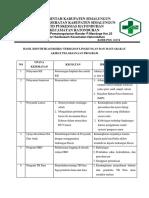 5.1.5.1 Hasil Identifikasi Risiko Terhadap Lingkungan Dan Masyarakat Akibat Pelaksanaan Program