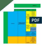 Cronograma Fases de Desarrollo e Implementacion