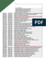 Tabela Qualis Ensino 2016 Para a Area de Ensino Outubro_2016