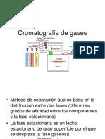 5 Cromatografia de Gases2