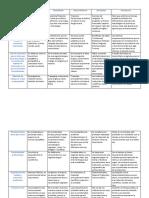 Unidad 1 - Contexto Social Primer Cuadro (Individual)