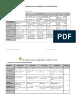 Matrices de Evaluación