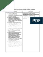 Enfoque y Propositos en La Asignatura de Español