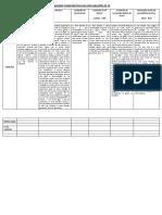 Quadro comparativo das Declaraçãoes de Fé.docx
