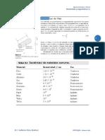 Antología electricidad y magnetismo prim 2018 - 1.pdf