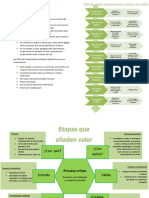 Procesos Criticos de Negocios.pdf