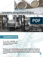 CLASE 2-Metodologia Del Diseño Arquitectonico