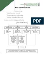 Metode Persidangan