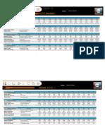 Plantilla Excel - Balanced Scorecard