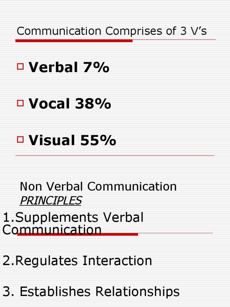 1 Non Verbal Communication