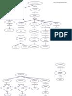 Mapa Conceptual_La Mano Humana
