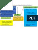 AUDITORIA DE FLUJO DE EFECTIVO Y P. NETO.pdf