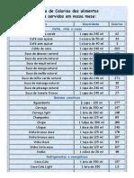 Tabela de Calorias Dos Alimentos Mais Servidos Em Nossa Mesa