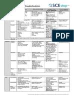 Common acute - chest pain.pdf