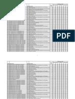 JELET-2014_Seat_Matrix.pdf