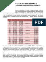 Casos Para Practicar Tema 10 Evaluados (1)