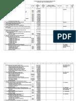 Laporan Realisasi Fisik Dan Keuangan Apbd Tahun 2015