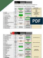 0FICIO MULTIPLE 013A1consolidado Para Certificar