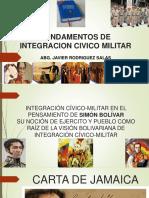 Integracion Civico Militar Modulo i 3