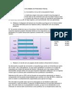 Colombia Un Fracaso Fiscal