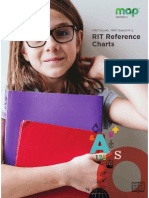 rit reference articlesmol