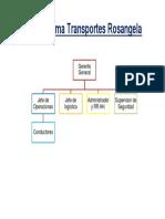 Organigrama Transportes.pptx